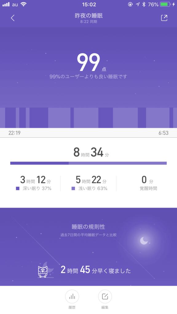Xiaomi Mi band2で4歳娘の睡眠を分析してみた