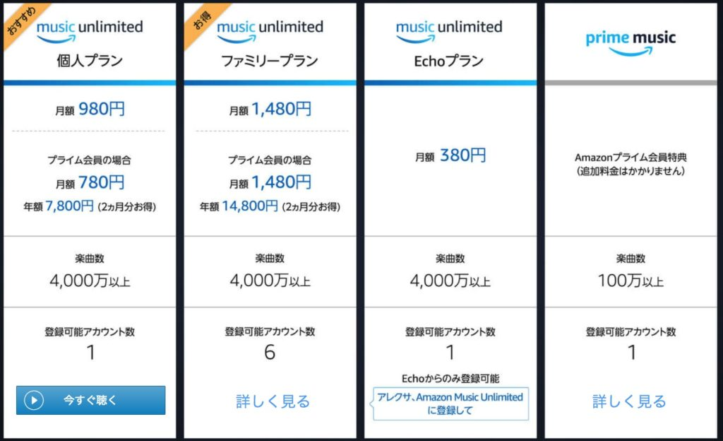 Amazon music umlimitedのプラン3種類